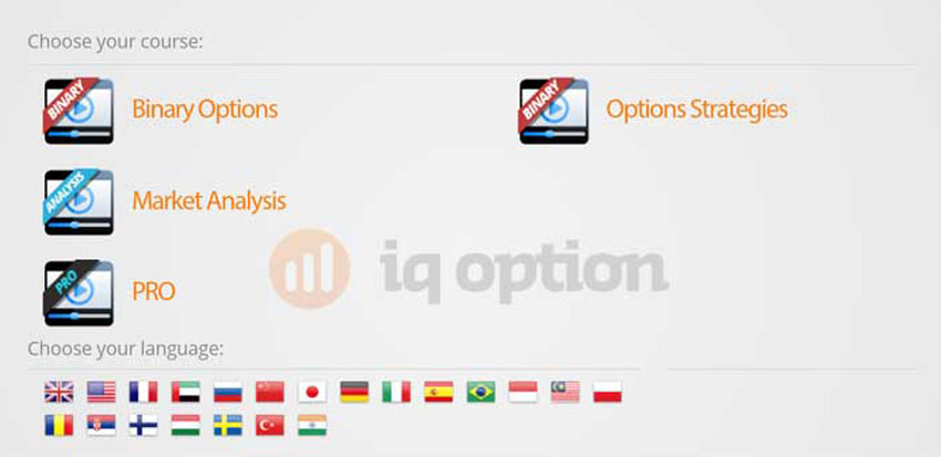 Обучающие материалы от брокера бинарных опционов Iq Option