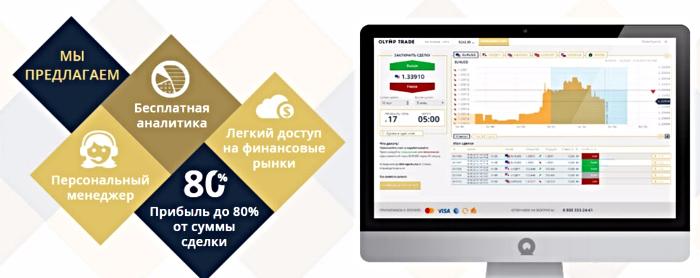 Регистрация у брокера бинарных опционов OlympTrade