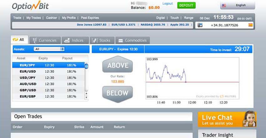Торговая платформа для бинарных опционов от брокера OptionBit