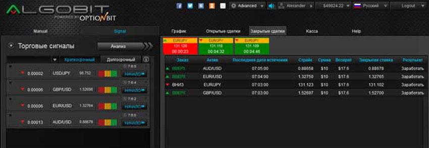 Система торговых сигналов Algobit для бинарных опционов от брокера OptionBit