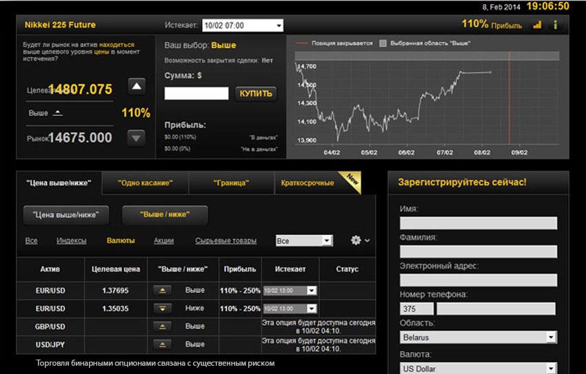 Торговые инструменты у брокера бинарных опционов 24Option