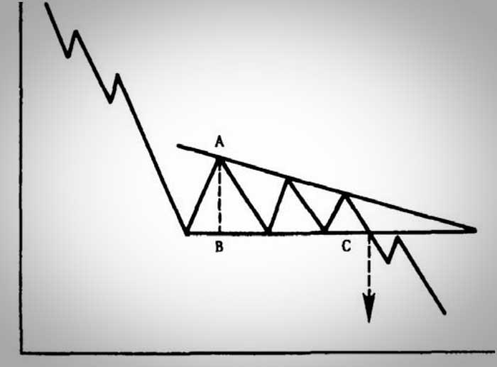 """Нисходящая модель фигуры """"треугольник"""""""