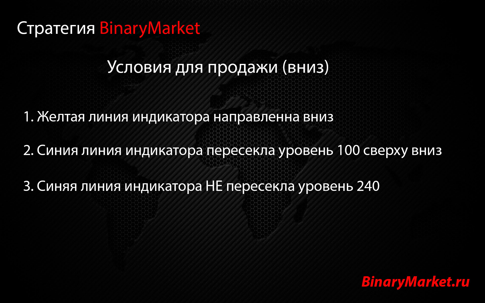 Правила продажи (опцион put)