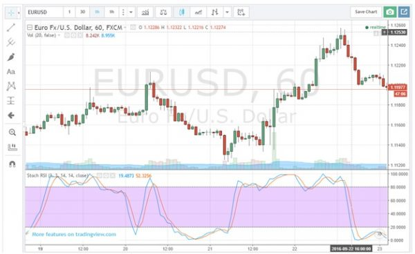Торговать бинарными опционами на рубли-9